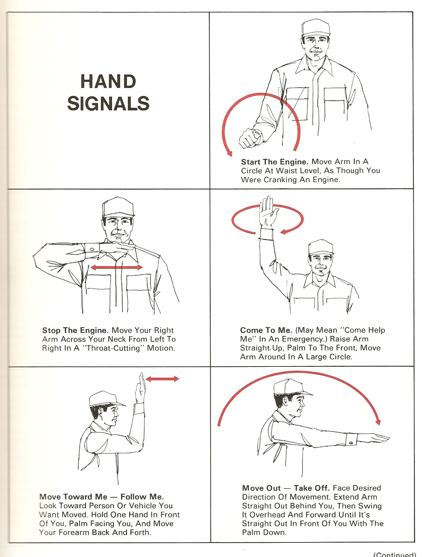 Dog Hand Signals Chart Related Keywords - Dog Hand Signals ...