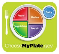 Image of USDA's MyPlate