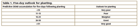 Table 1 Five-day outlook for plantingjpg