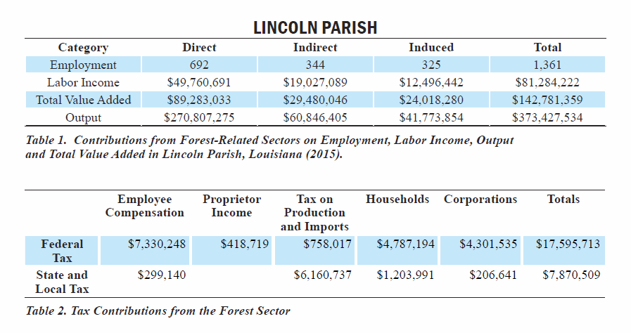 Lincoln Tablepng