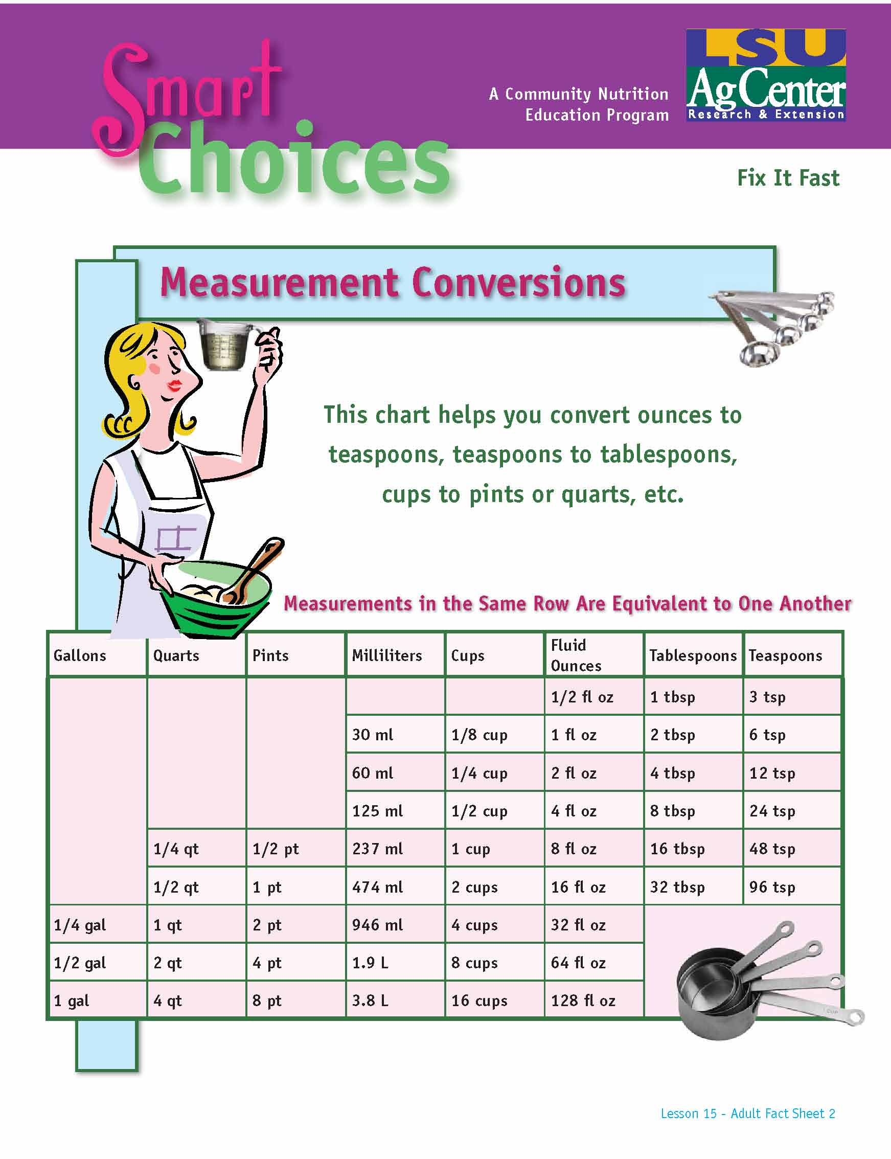 Smart Choices:  Measurement Conversions