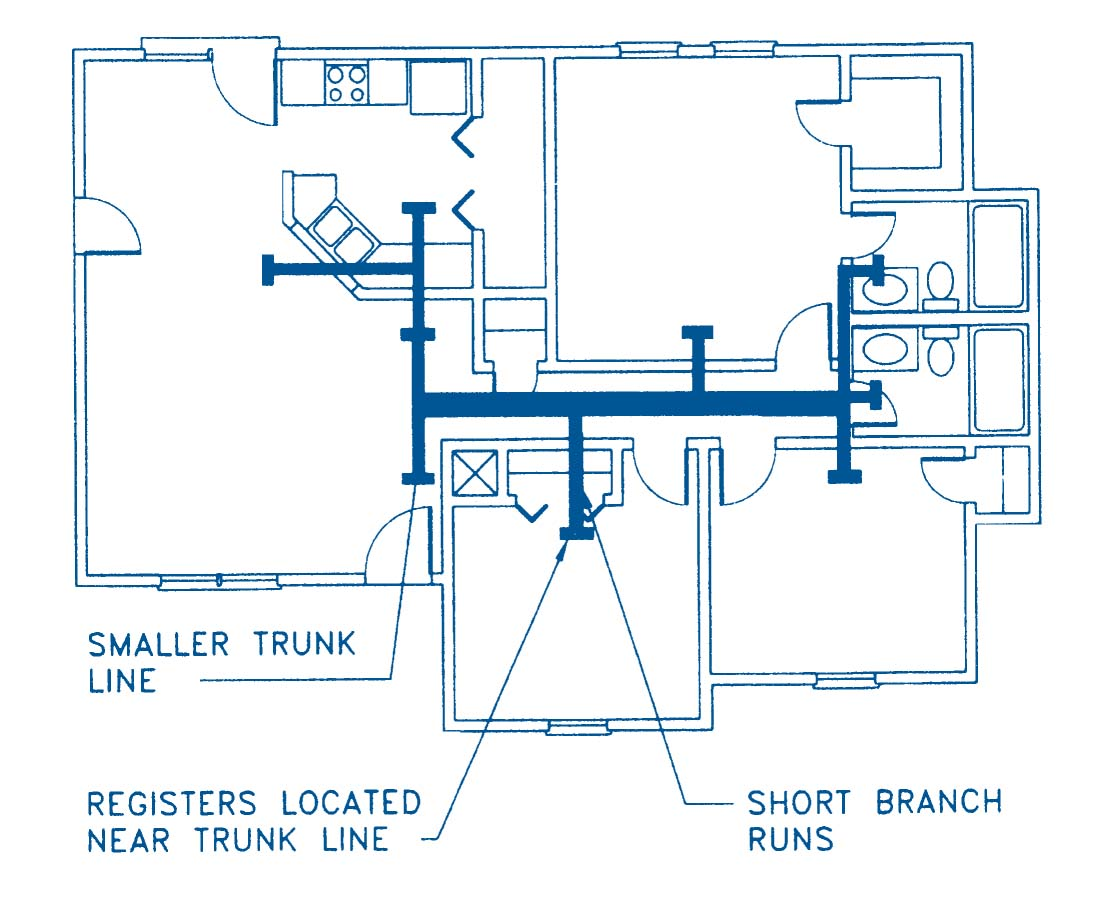 Home Hvac Design - Home is Best Place to Return