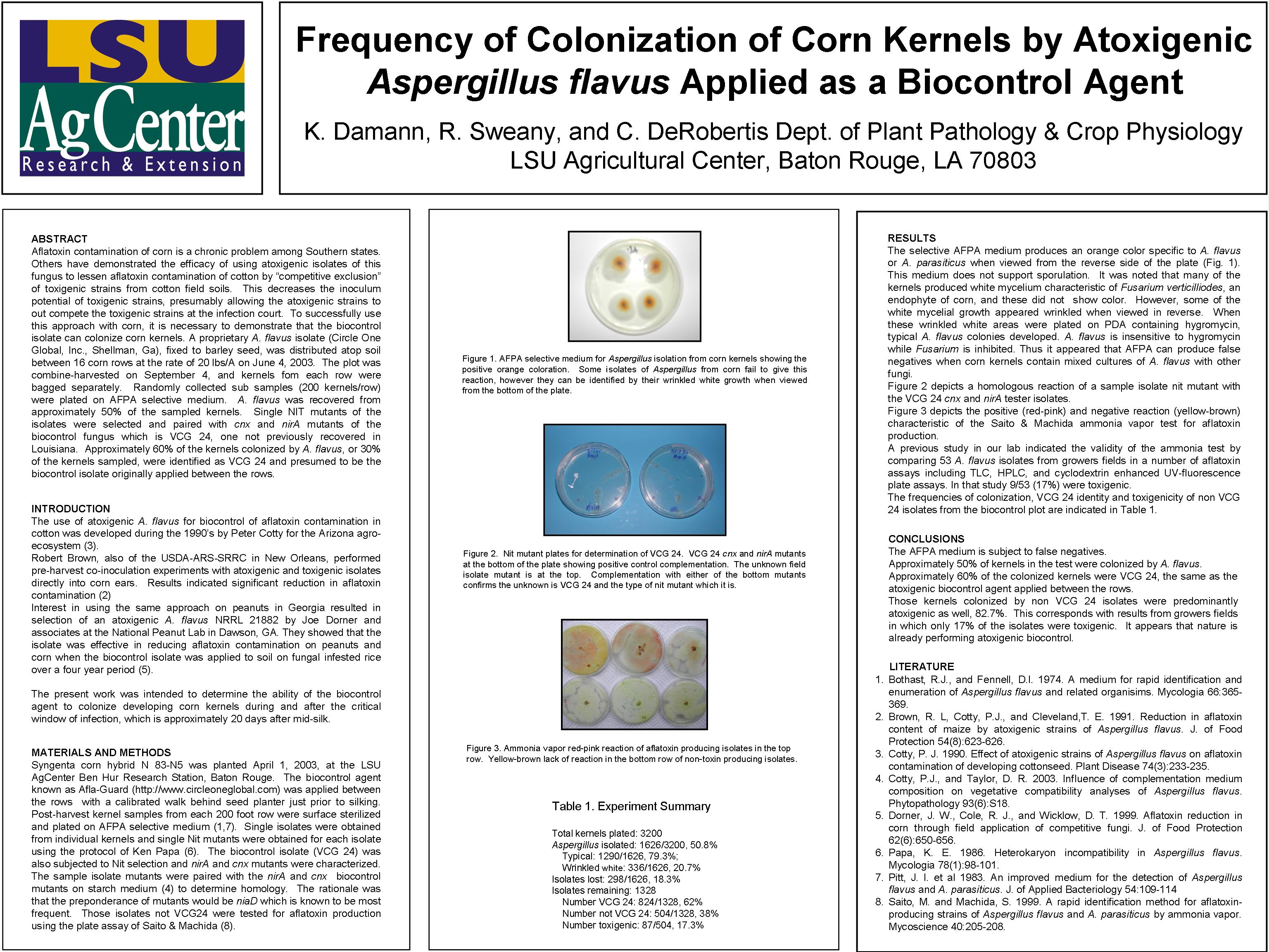 Frequency of Colonization of Corn Kernels