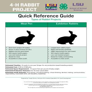 4-H Rabbit Project Quick Reference Guide