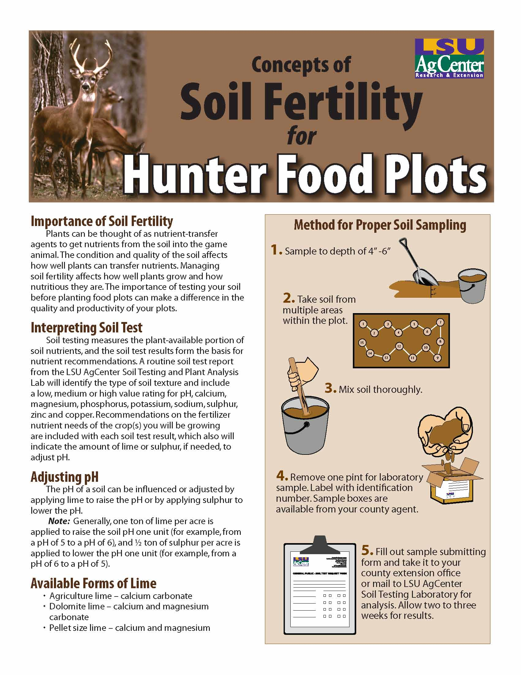 Concepts of Soil Fertility for Hunter Food Plots