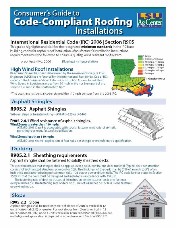 Consumers Guide to Code-Compliant Roofing Installations