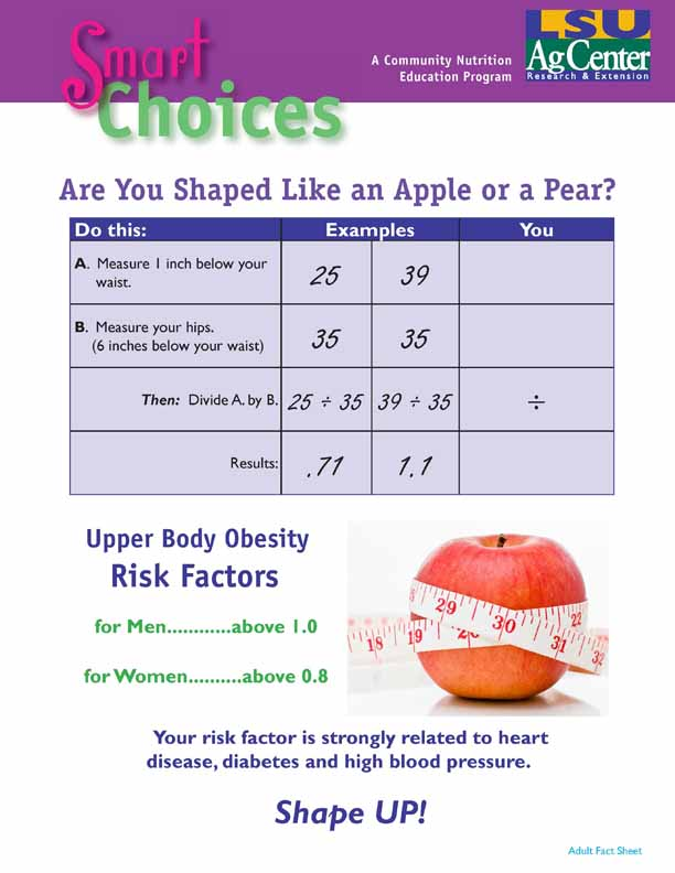 Smart Choices:  Are You Shaped Like an Apple or a Pear?