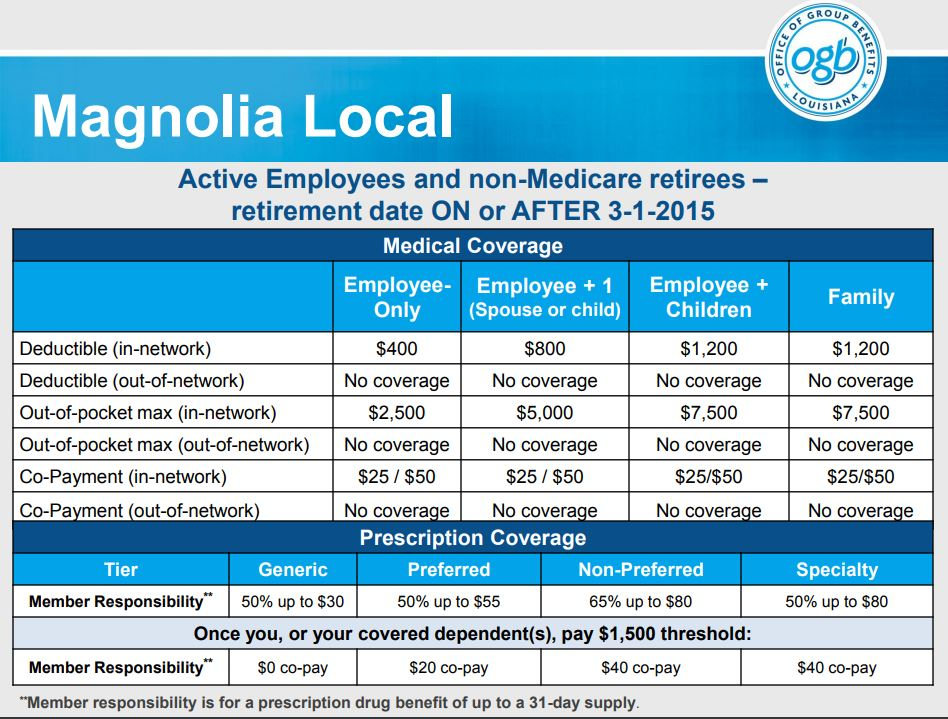 Magnolia Local Non Medicare Retiree on or after 3 1 15JPG