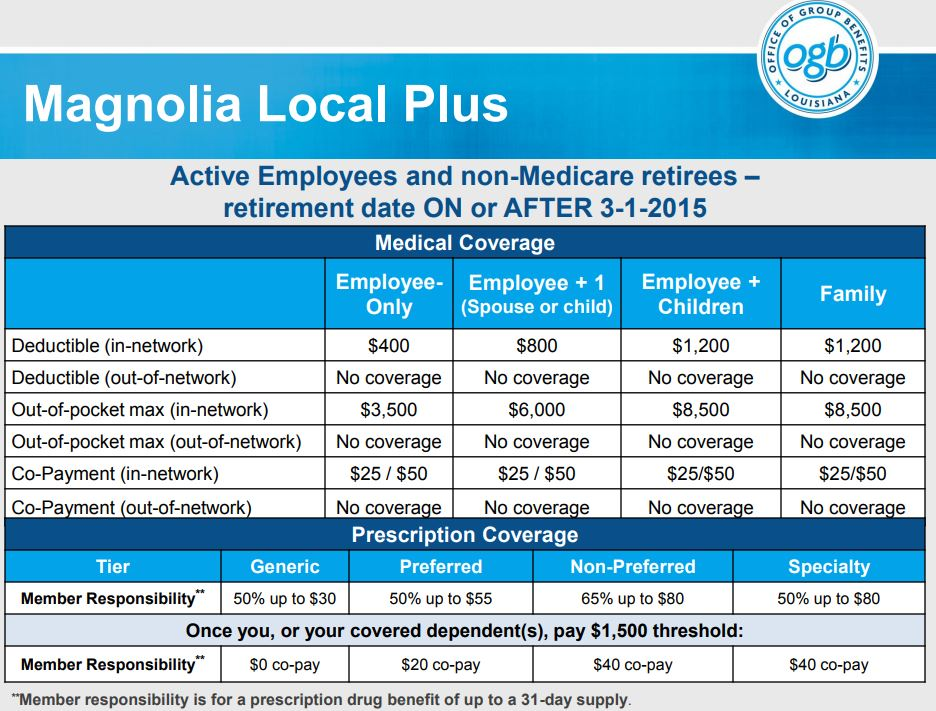 Magnolia Local Plus NON Medicare Retiree 3 1 15JPG
