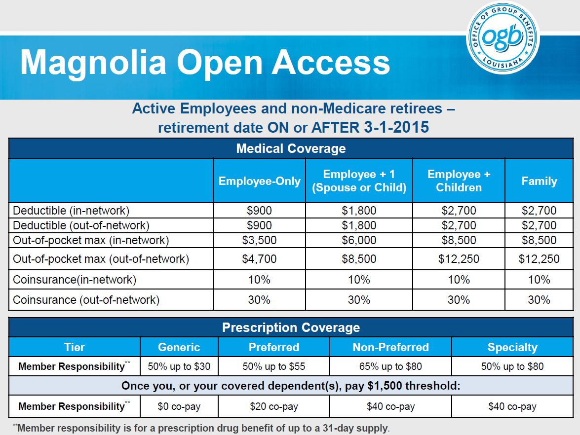 Magnolia Open Access Non Medicare on or after 3 1 15JPG