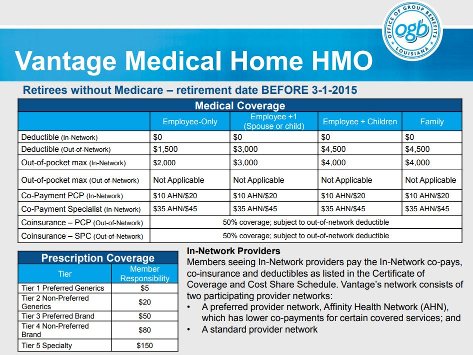 Vantage Medical HMO Retiree No Medicare before 3 1 15JPG