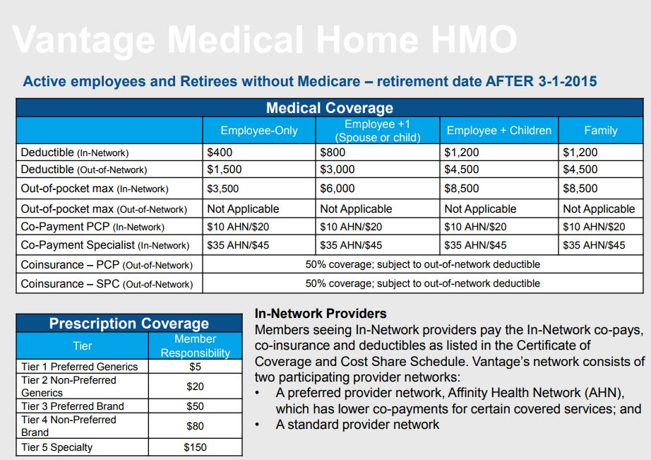 Vantage Medical HMO Retiree No Medicare on or after 3 1 15JPG