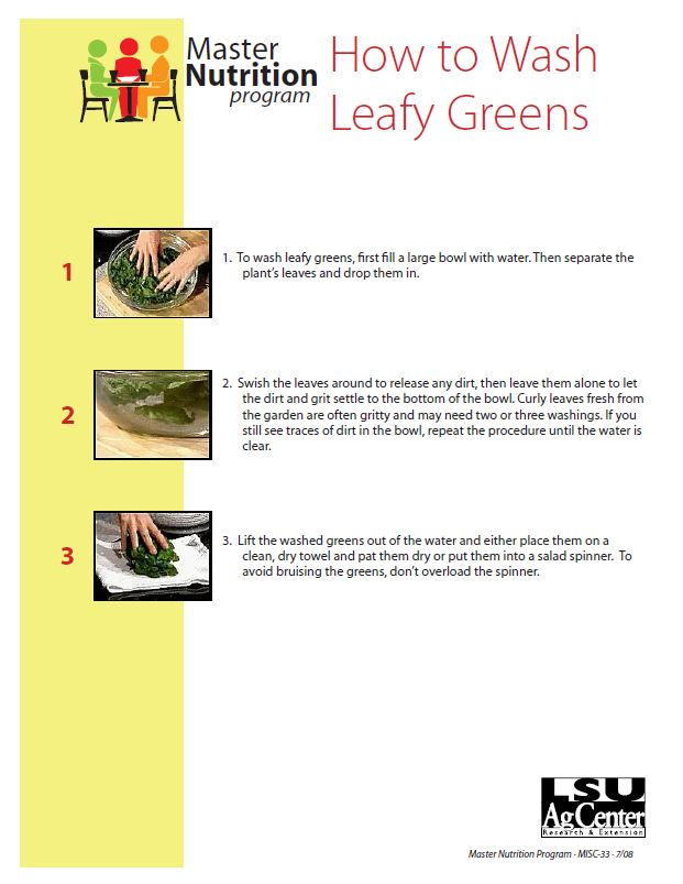 Fact Sheets: Fruits & Vegetables How-To Sheets11-13 (of 13)