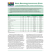 Basic Ranching Investment Costs