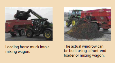 Uses of a mixing wagon