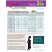 Smart Choices:  Menu Planner