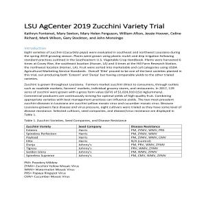LSU AgCenter 2019 Zucchini Variety Trial