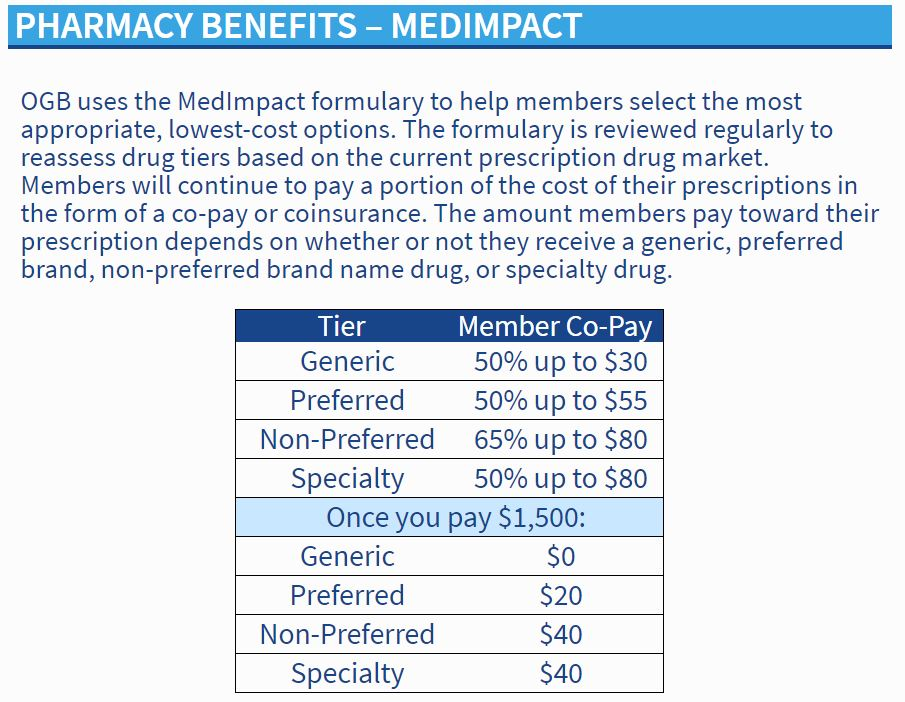 Pharmacy Benefit - Magnolia Open AccessJPG
