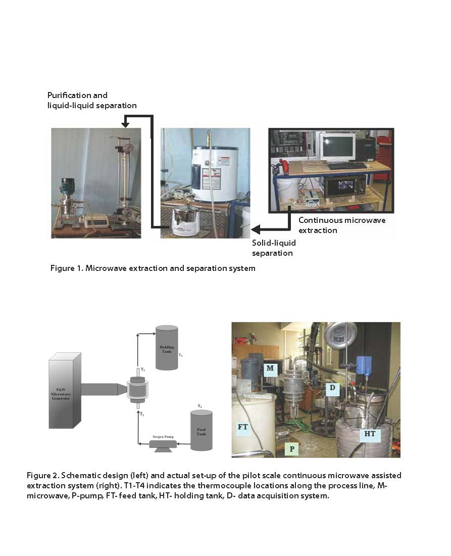 Microwave Assisted Extraction System
